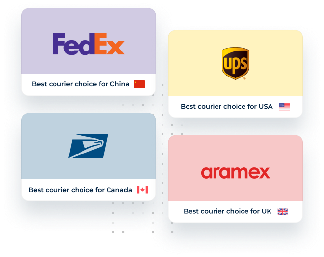 Data driven shipping solution